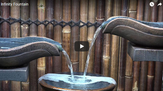 Backyard Garden Fountains Sydney Brisbane